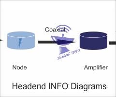 headend info diagram download