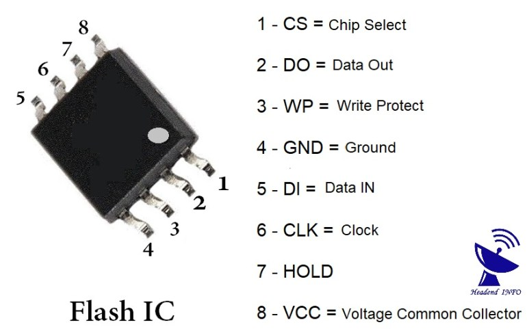 flash ic pin diagram
