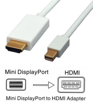 mini display port to hdmi cable