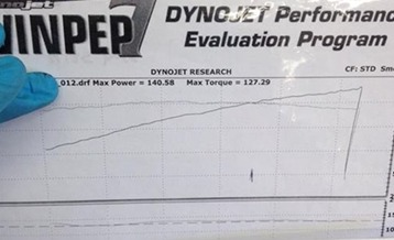 Dyno Sheet 107 HP Setup for Dyna