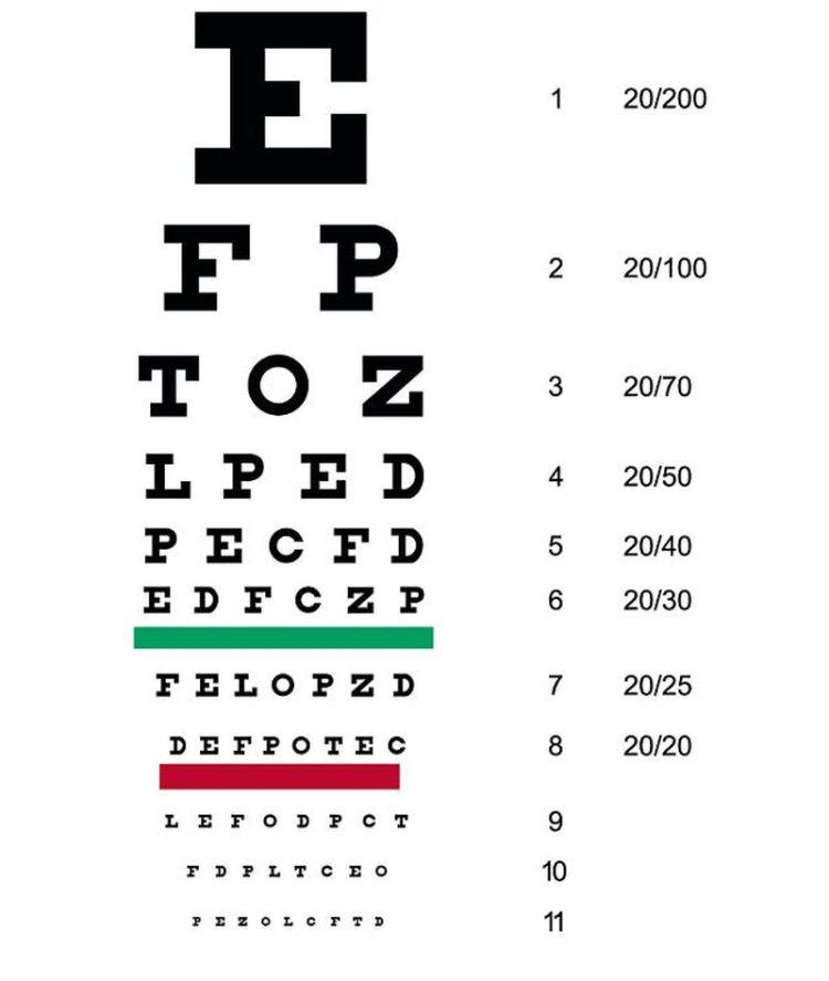 Видеть четче и мелкие детали:экспериментальная оптическая иллюзия, помогающая улучшить зрение