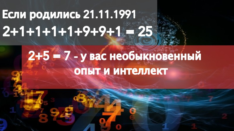 В чем ваш природный дар: определите это с помощью науки о числах