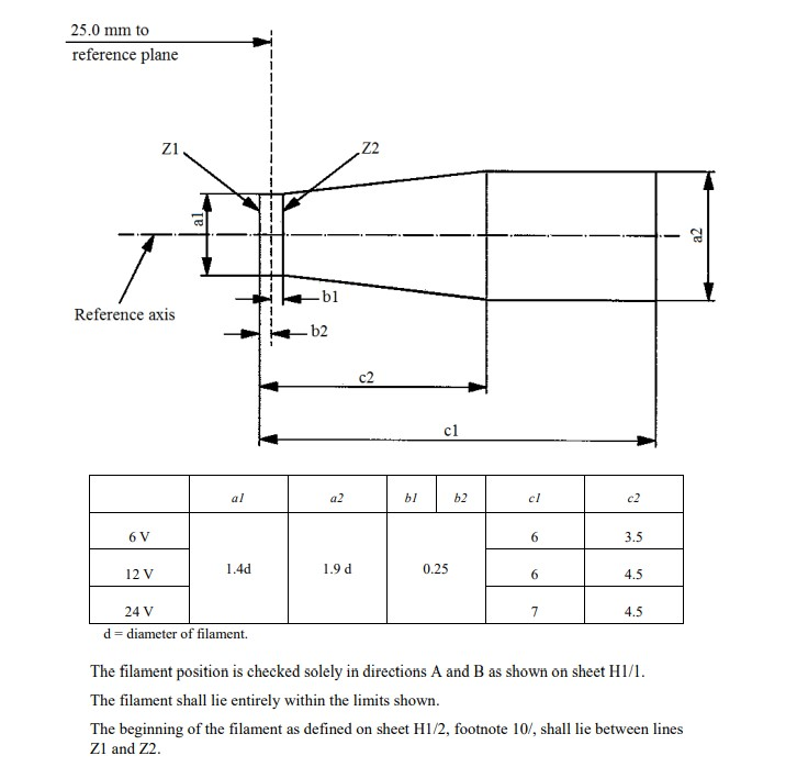 H1 lamp screen projection requirements
