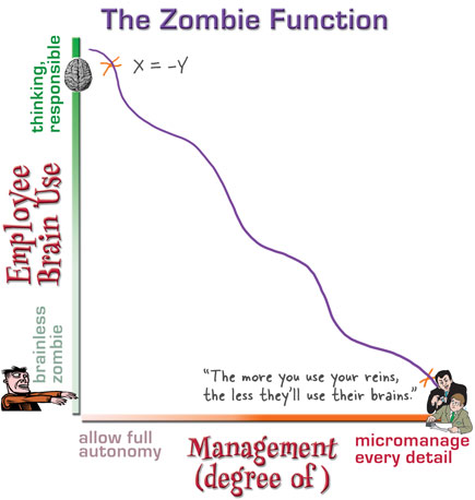 Zombiefunction_1