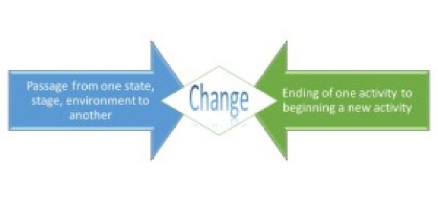 changedef