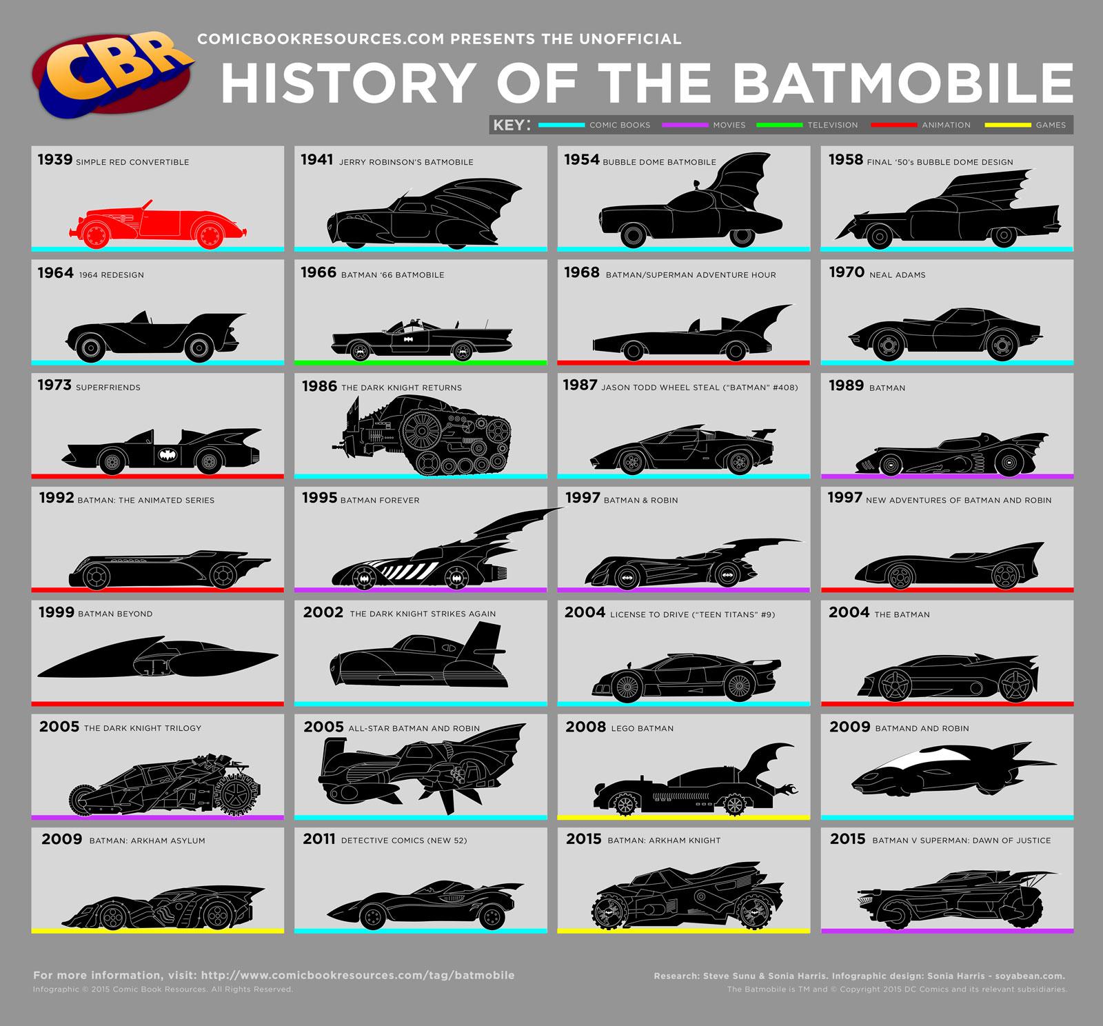 batmobiles-032115-1-efdb9-1