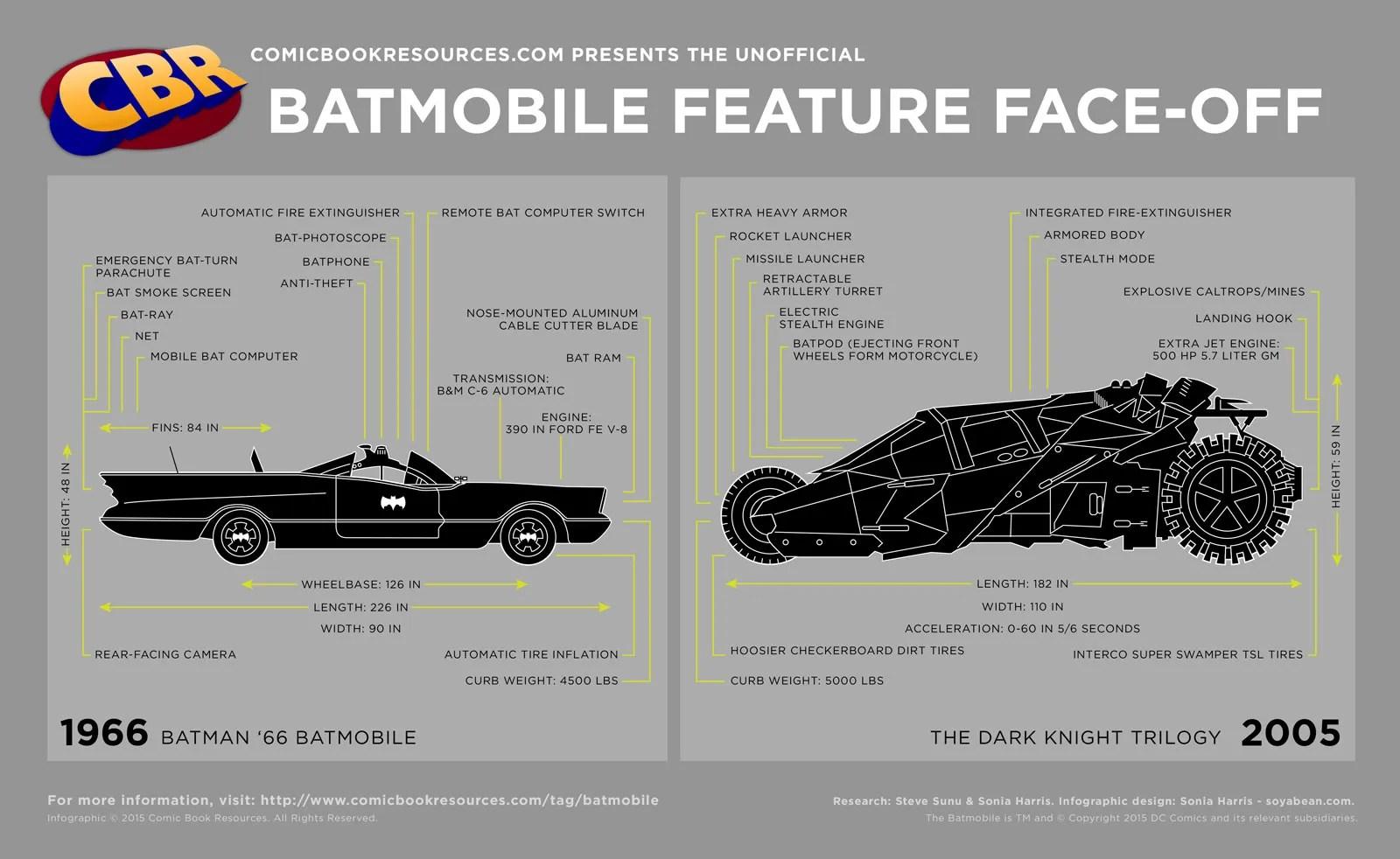 batmobiles-032115-2-e271e-1