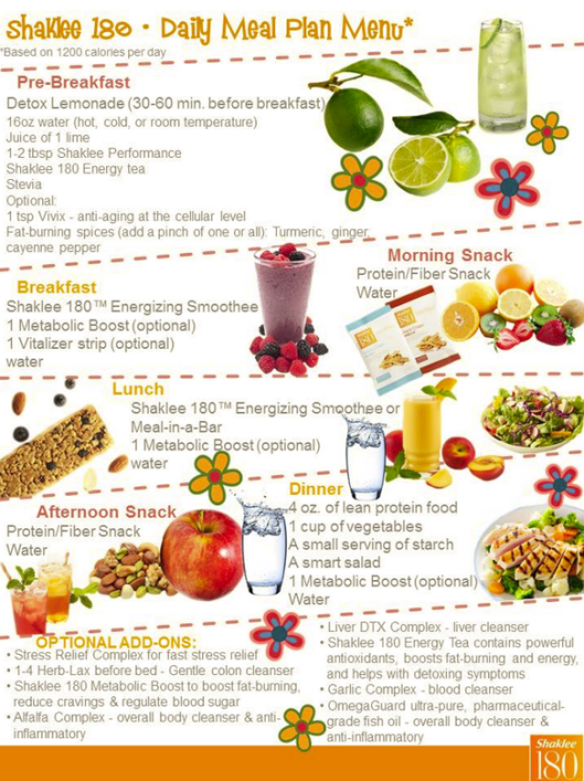 SHAKLEE_180_DAILY_MEAL_PLAN_MENU