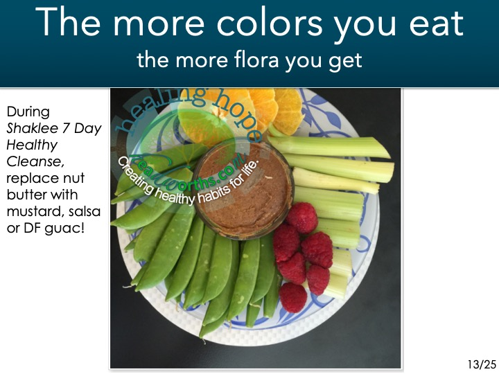 -The more colors you eat, the more flora you get! -------- -- replace nut butter with mustard, salsa or DF guac!  -------