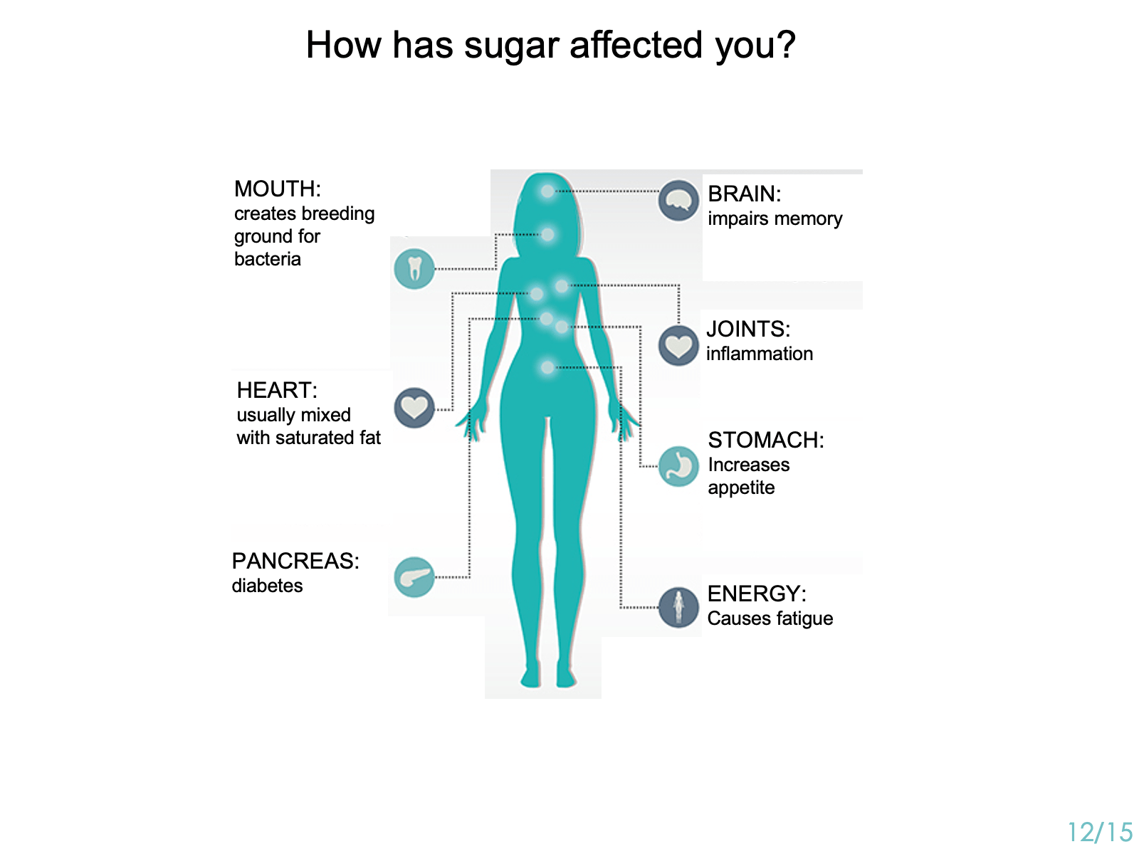 How has sugar affected you?