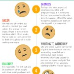 Infografic showing various normal emotions after miscarriage or stillbirth