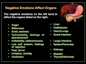 negative thoughts causes diseases