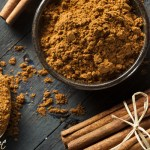 Four Health Benefits of Cinnamon