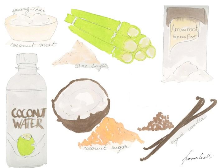 coconut creme brulée ingredients graphic