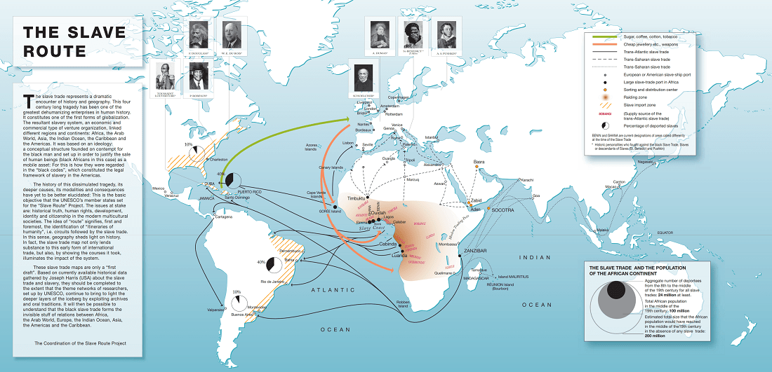 map depiction of the history and flows of the slave routes