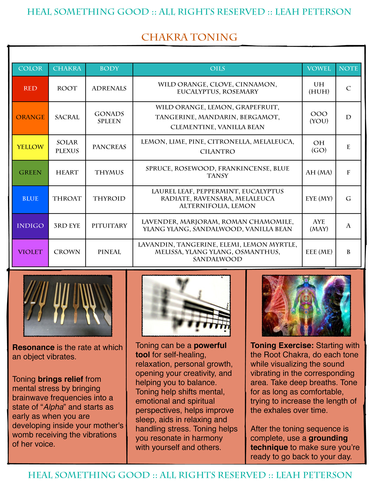 Chart Chakra Toning Heal Something Good