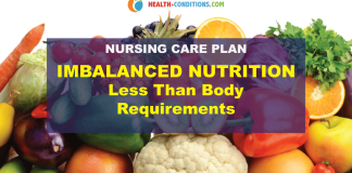 Imbalanced-nutrition-Featured-image