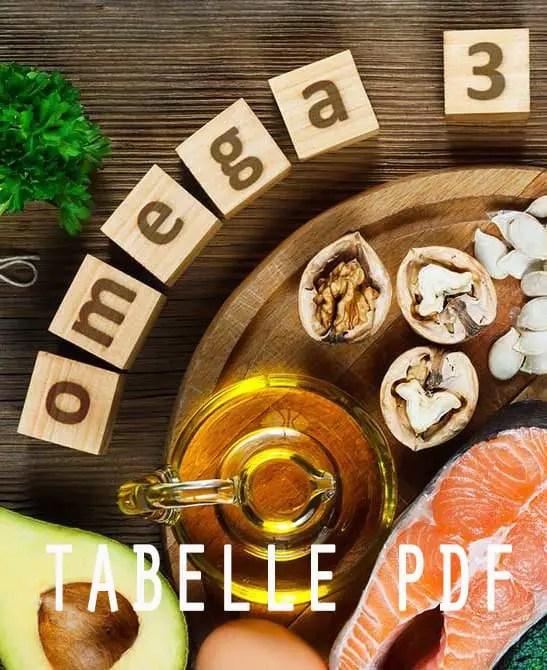 Omega 3 Lebensmittel Tabelle pdf