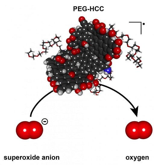 A polyethylene glycol-hydrophilic carbon cluster developed at Rice University has the potential to quench the overexpression of damaging superoxides through the catalytic turnover of reactive oxygen species that can harm biological functions.  Credit:  Errol Samuel/Rice University.