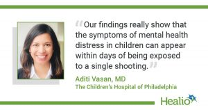 Study links gun violence with pediatric emergency medical visits for mental health