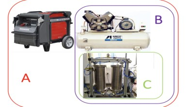 Bengaluru scientists develop off-grid mobile oxygen concentrator