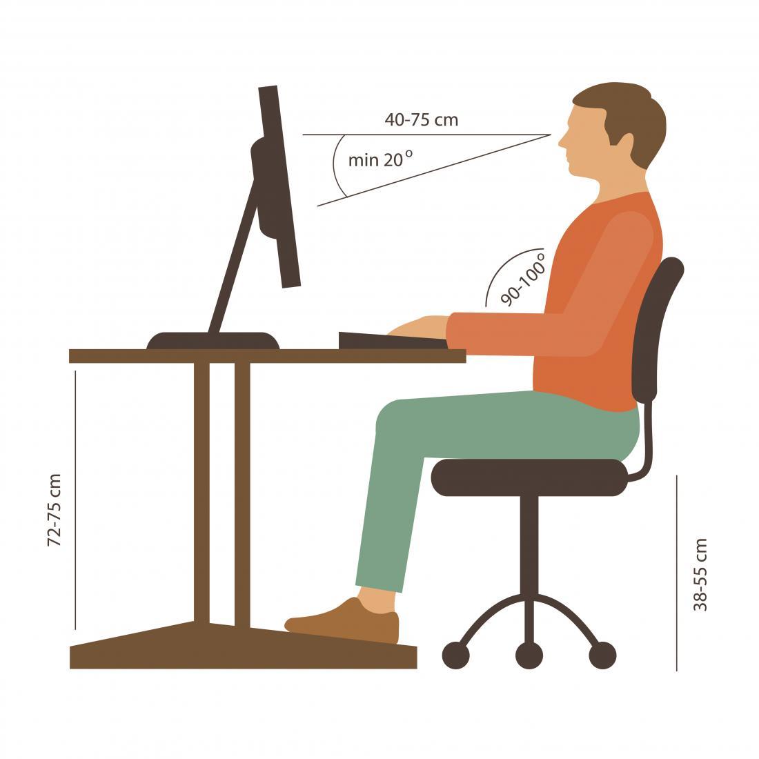辦公桌前正確坐姿
