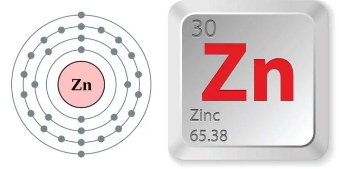 Increase Zinc
