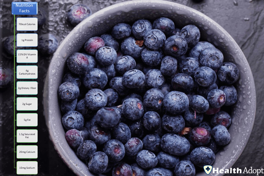 Açaí Berries Nutrition Chart And Nutrients