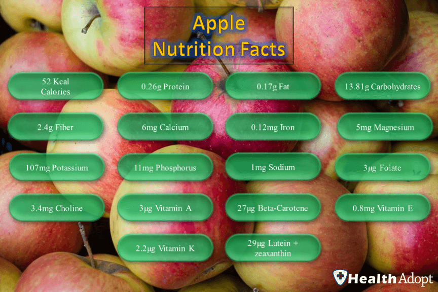 Apple Nutrition Facts And Nutrients Value
