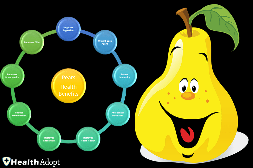 Pears Medical And Health Benefits