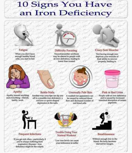 signs you have iron deficiency
