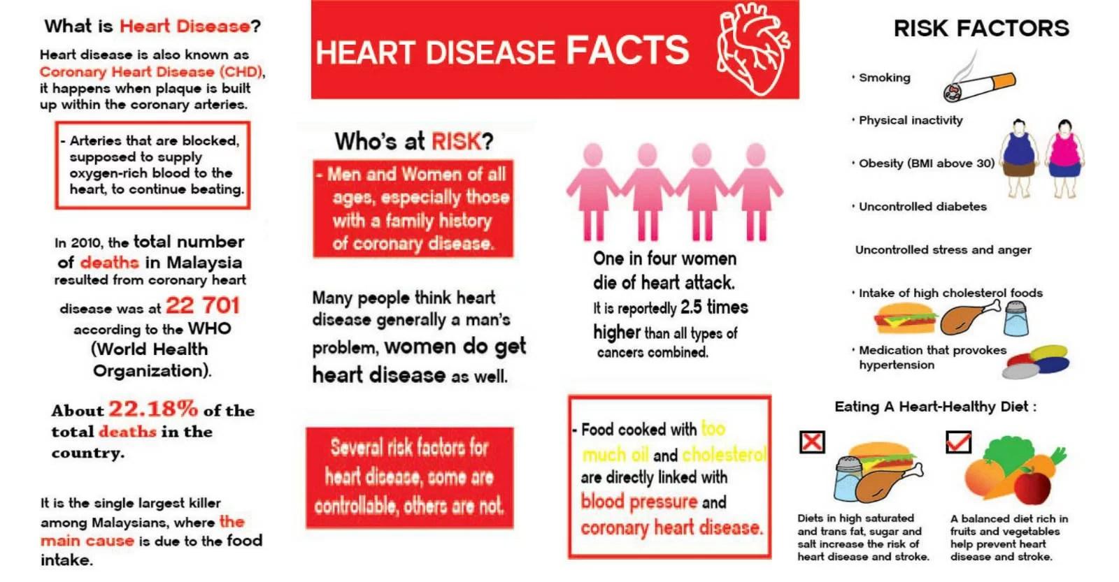 6 Unusual Heart Disease Signs