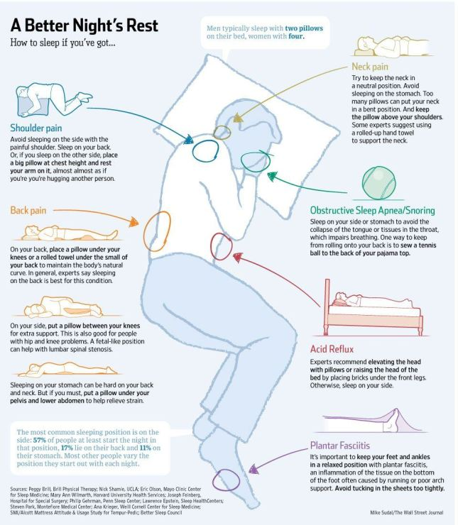 Avoid Sleeping on Your Stomach