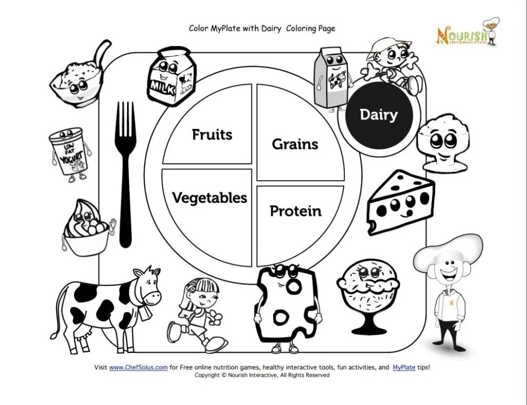 9 Free Nutrition Worksheets For Kids