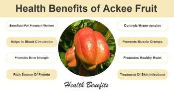 Health Benefits Of Ackee fruit