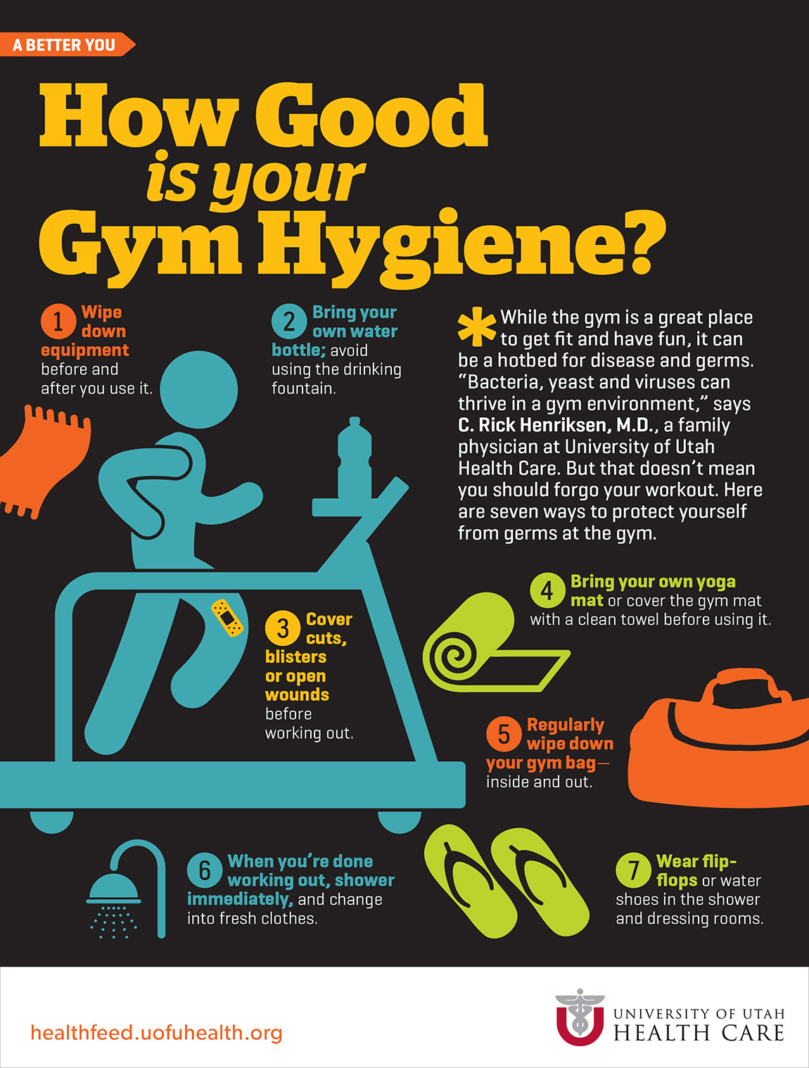How Good Is Your Gym Hygiene