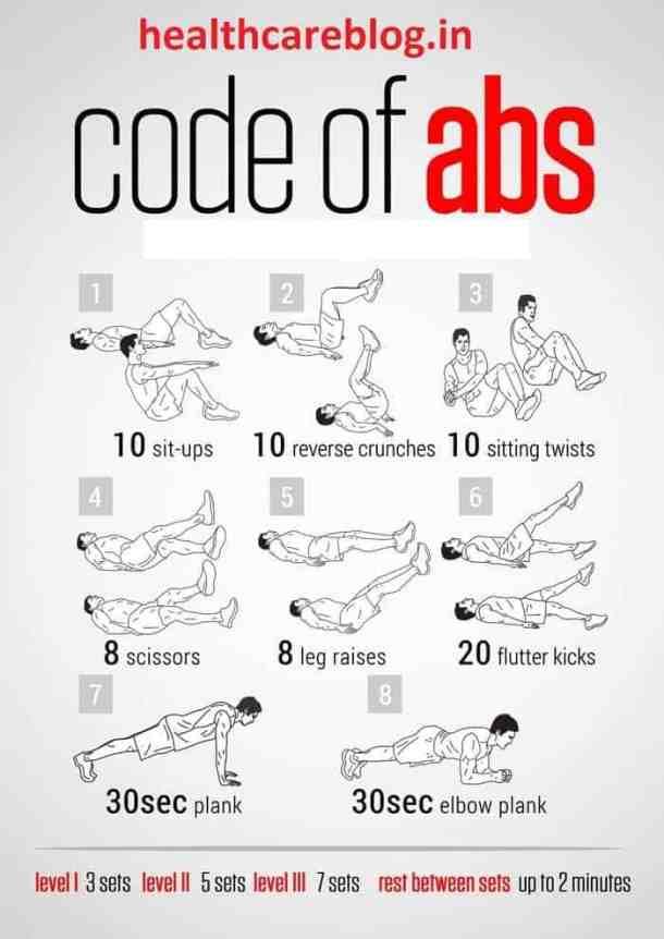 New Year Workout Plan 2020 - Core Workout
