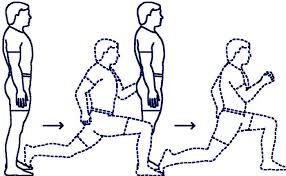 Lunges walk workout