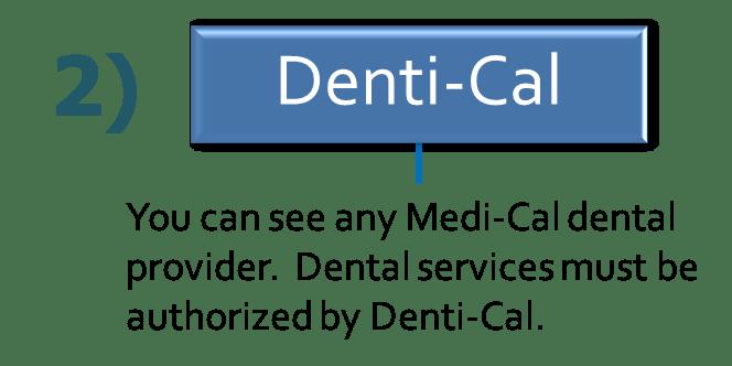 My Medi Cal Benefits