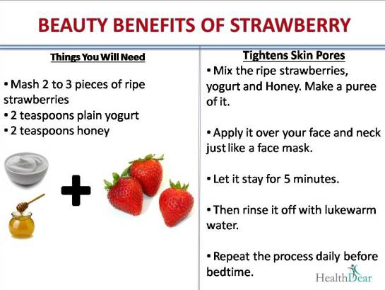 beauty BENEFITS OF STRAWBERRY