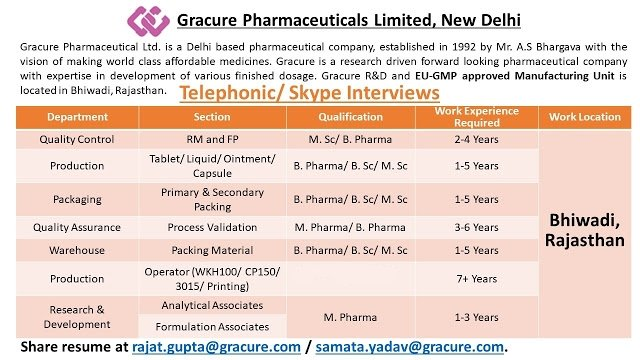 Gracure Pharmaceuticals Ltd Telephonic Skype Interviews for QC QA Production Packaging Warehouse R And D Departments Apply Now