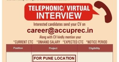 Accuprec Research Labs Pvt Ltd Telephonic Virtual Interview for Clinical Research Coordinator Apply Now