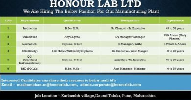 HONOUR LAB LTD Multiple Openings for Production QC Warehouse EHS R and D PD Lab Mechanical Departments