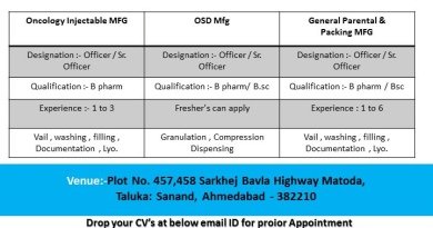 Intas Pharmaceuticals Walk In 7th Nov 2020 for Oncology Injectable Mfg OSD Mfg General Parental and Packing Mfg