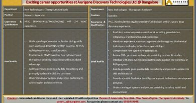 Aurigene Discovery Technologies Ltd Exciting Career Opportunities for Research Associate and Scientist Positions Apply Now