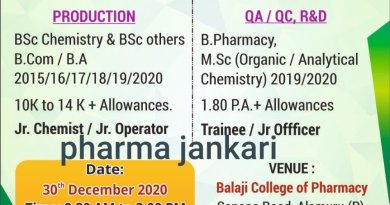 Hetero Placement Drive at Balaji college of Pharmacy @ 30th Dec