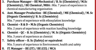 MATANGI INDUSTRIES LLP Urgently Required for Production R and D QC Purchase Maintenance Sales Apply Now