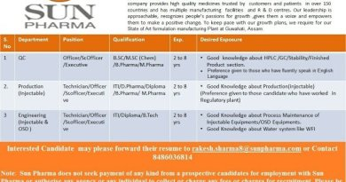 SUN PHARMA LTD Multiple Openings in Quality Control  Production Engineering Departments Apply Now