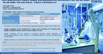 Cipla Limited Virtual Video Interview on 03rd Feb 2021