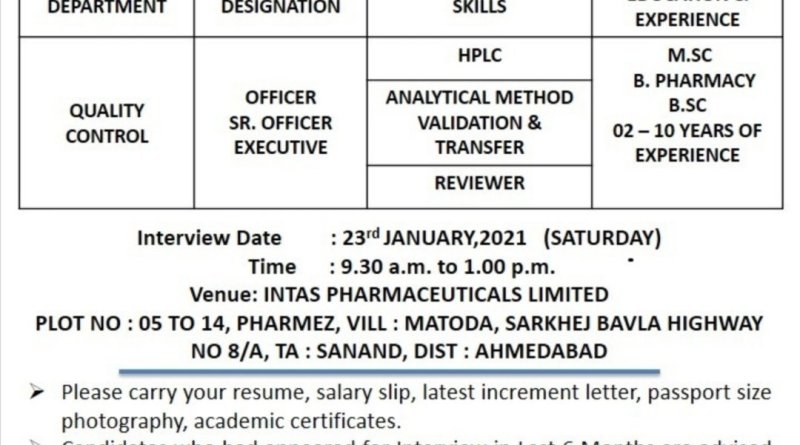 Intas Pharma WalkIn Interviews on 23rd Jan 2021